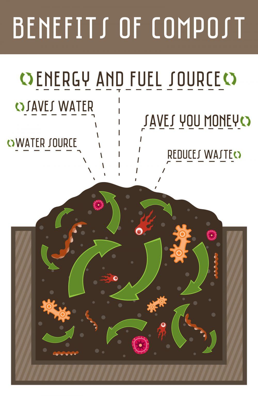 compost pile benefits