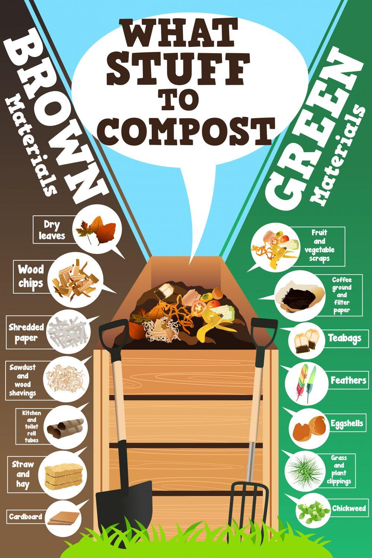 stuff to compost