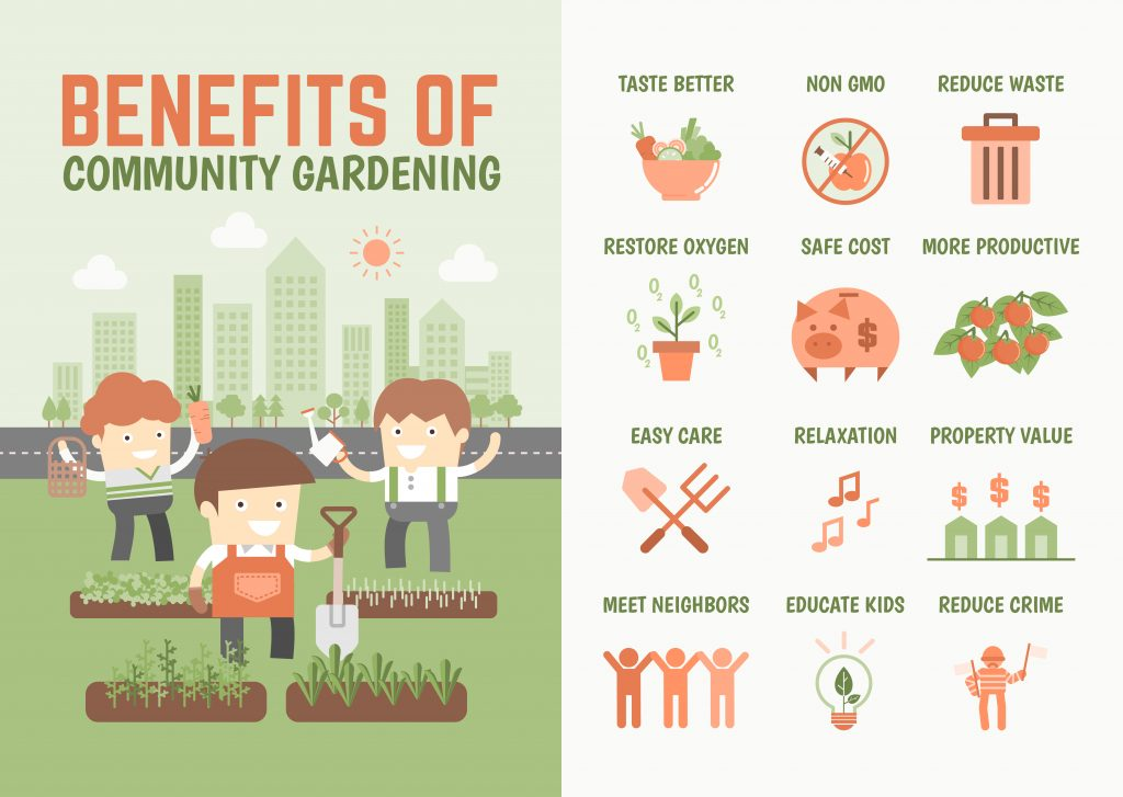 garden share benefits 1