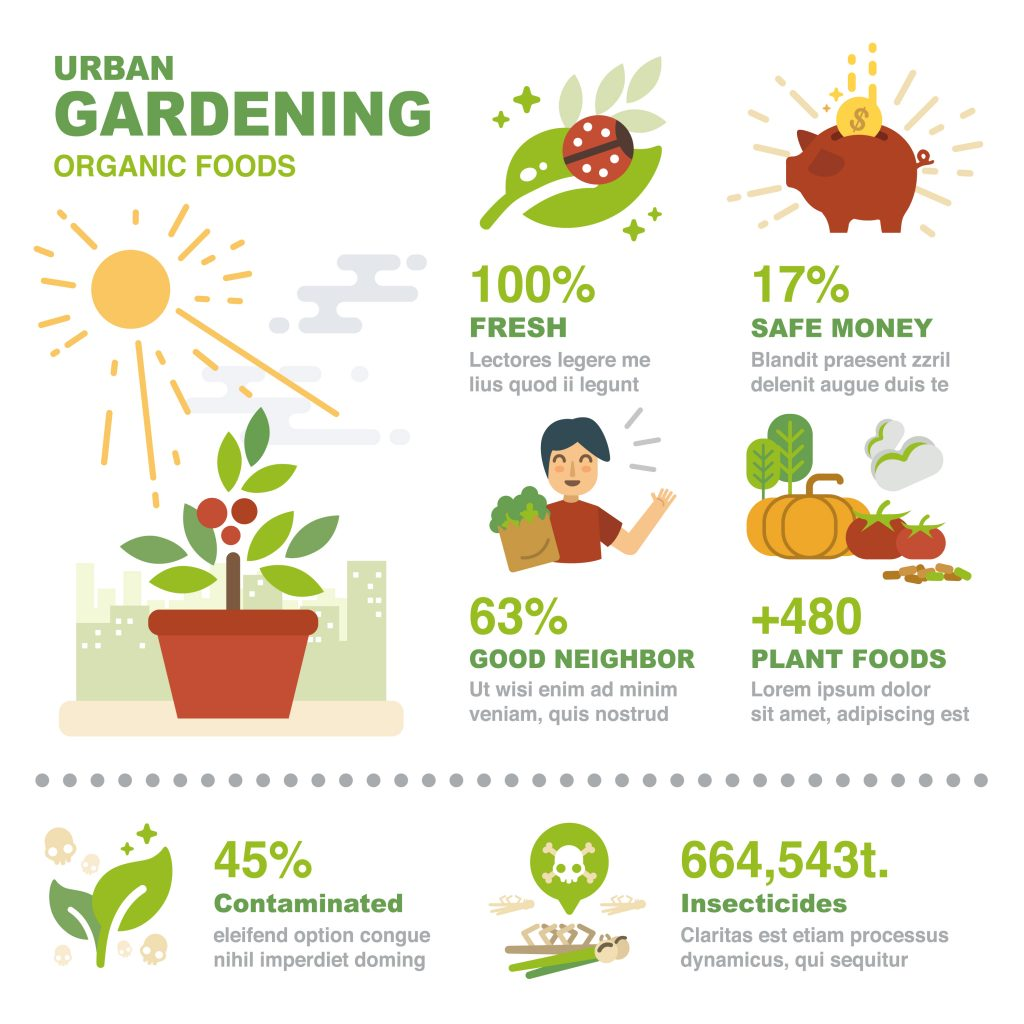garden share benefits 2