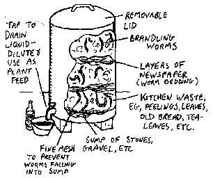 Flow-Through Worm Bin history