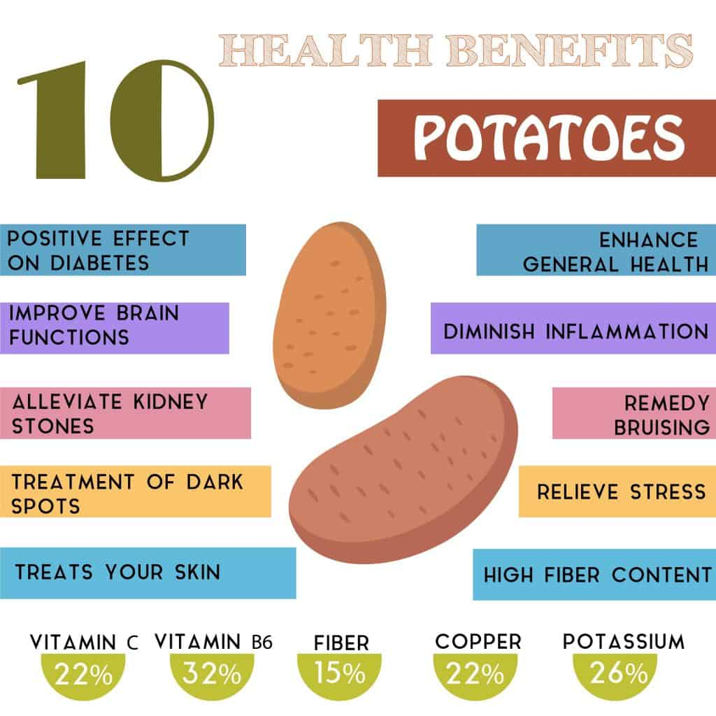 Potatoes reduce inflammation